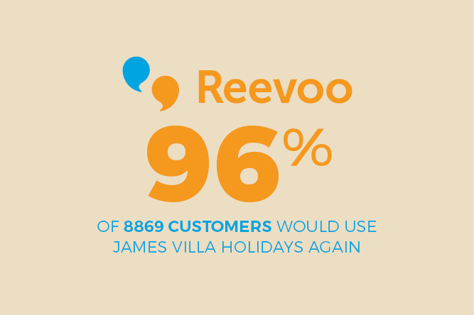 96% Reevoo rating for James Villas based on 8869 customers